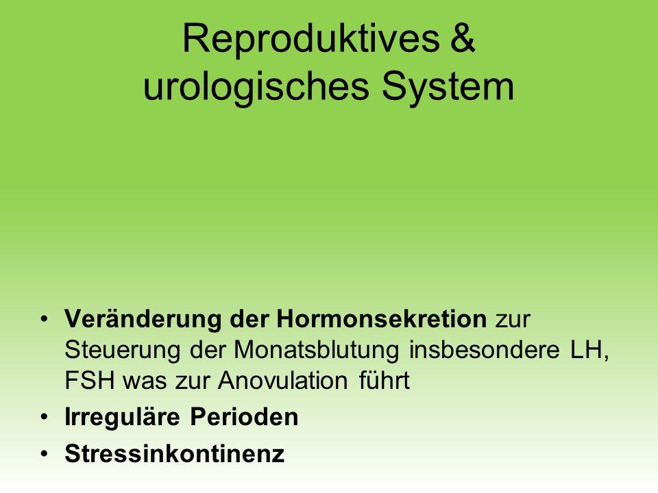 Reproduktives & urologisches System Veränderung der Hormonsekretion zur Steuerung der Monatsblutung insbesondere LH, FSH was zur Anovulation führt Irr