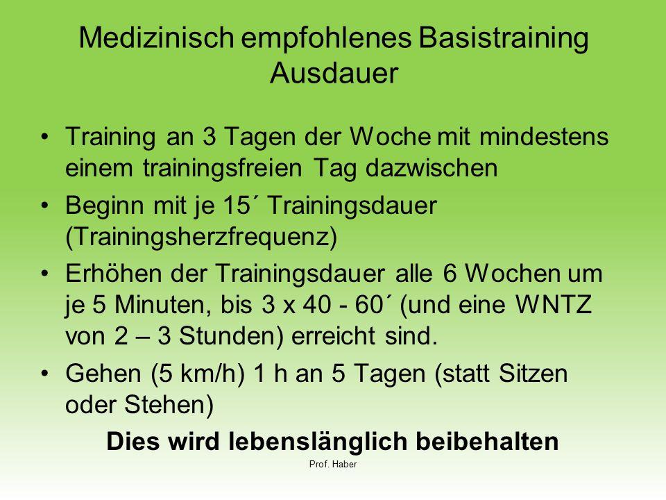 Medizinisch empfohlenes Basistraining Ausdauer Training an 3 Tagen der Woche mit mindestens einem trainingsfreien Tag dazwischen Beginn mit je 15´ Tra