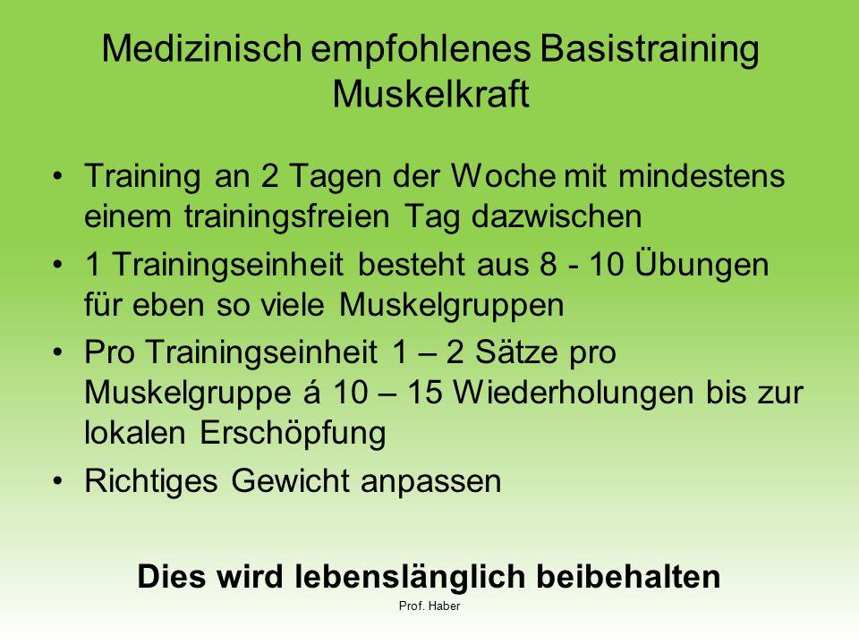 Medizinisch empfohlenes Basistraining Muskelkraft Training an 2 Tagen der Woche mit mindestens einem trainingsfreien Tag dazwischen 1 Trainingseinheit