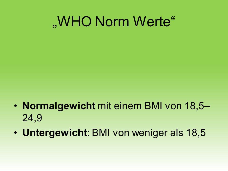 """""""WHO Norm Werte"""" Normalgewicht mit einem BMI von 18,5– 24,9 Untergewicht: BMI von weniger als 18,5"""