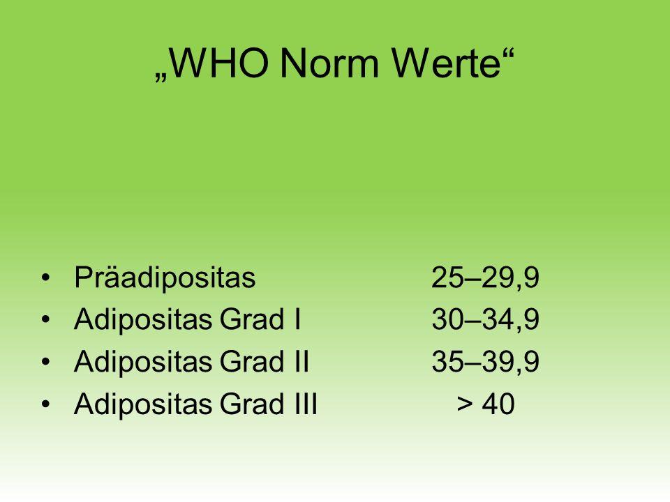 """""""WHO Norm Werte"""" Präadipositas25–29,9 Adipositas Grad I30–34,9 Adipositas Grad II35–39,9 Adipositas Grad III> 40"""