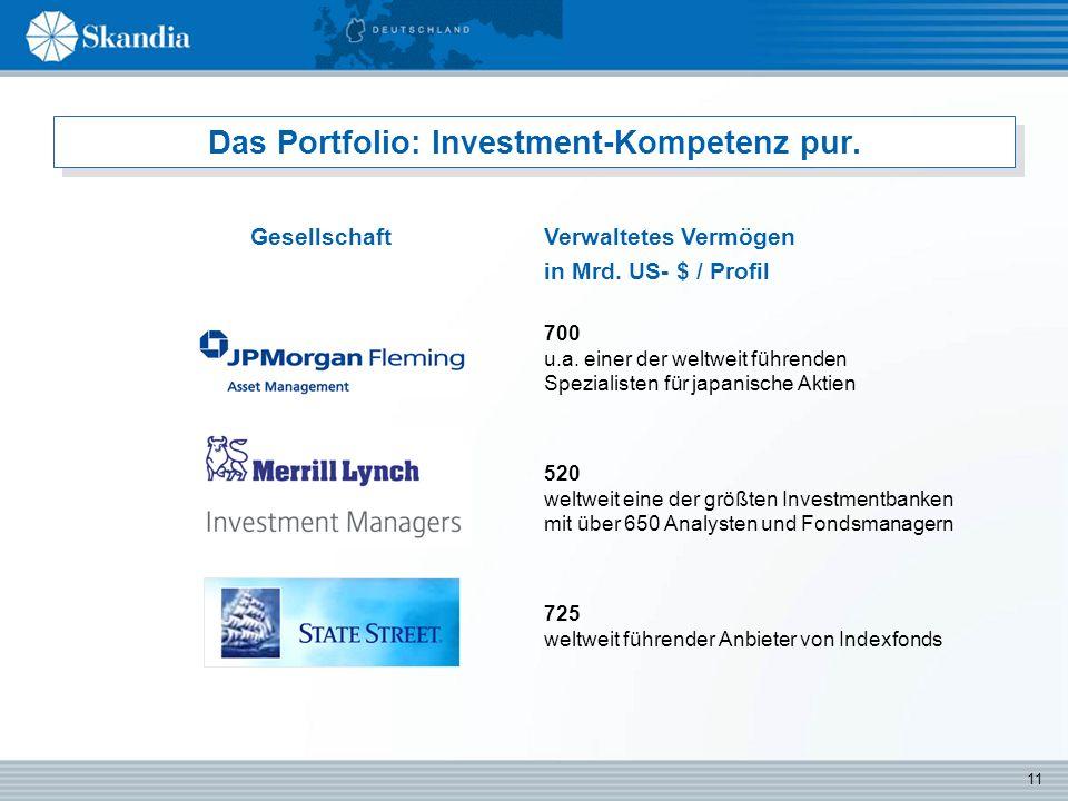 11 Das Portfolio: Investment-Kompetenz pur.700 u.a.