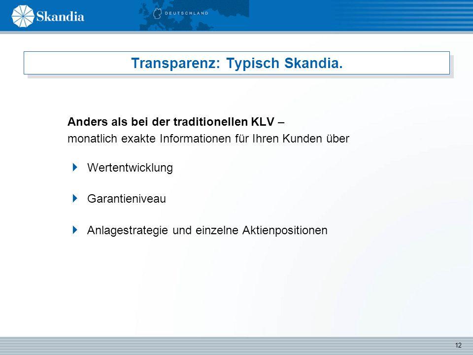 12 Transparenz: Typisch Skandia.