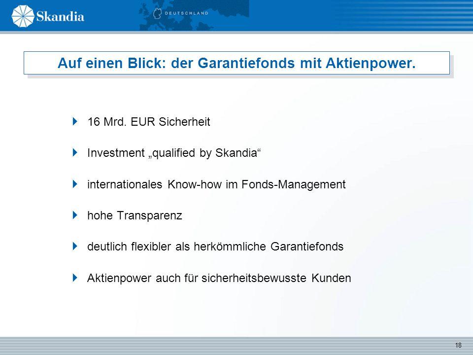 18 Auf einen Blick: der Garantiefonds mit Aktienpower.