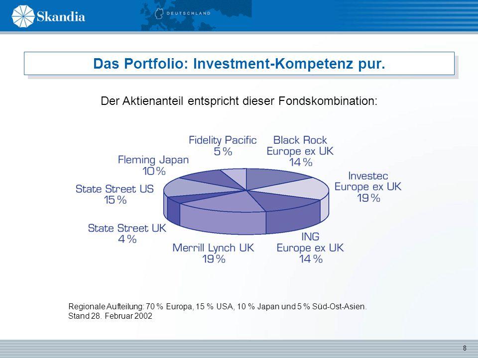 8 Der Aktienanteil entspricht dieser Fondskombination: Das Portfolio: Investment-Kompetenz pur.