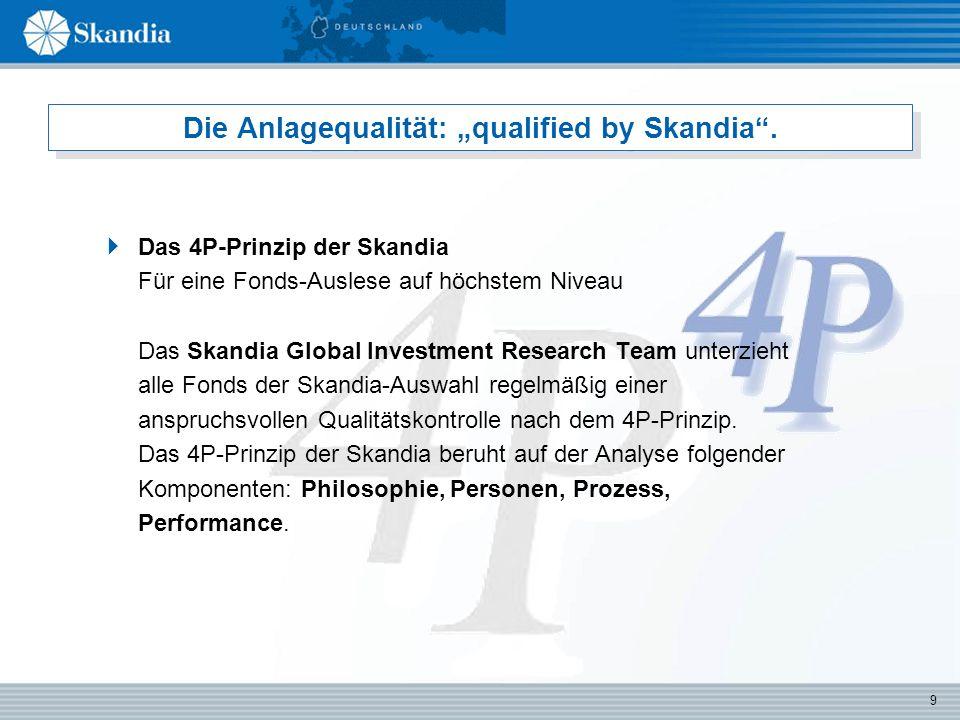 """9 Die Anlagequalität: """"qualified by Skandia ."""