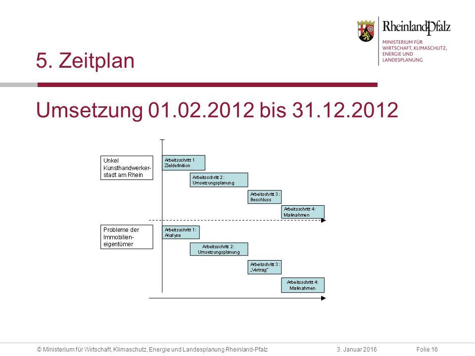 Folie 163. Januar 2016© Ministerium für Wirtschaft, Klimaschutz, Energie und Landesplanung Rheinland-Pfalz 5. Zeitplan Umsetzung 01.02.2012 bis 31.12.
