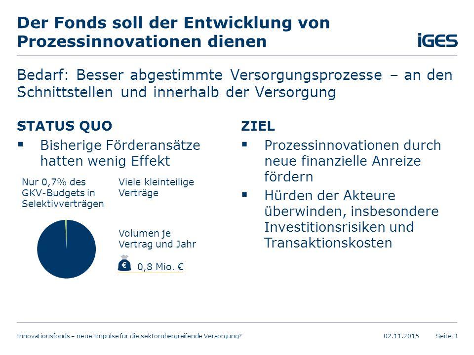 02.11.2015Innovationsfonds – neue Impulse für die sektorübergreifende Versorgung?Seite 3 0,8 Mio.