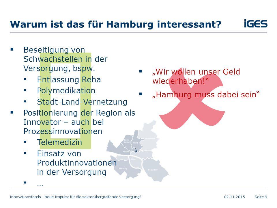 02.11.2015Innovationsfonds – neue Impulse für die sektorübergreifende Versorgung?Seite 9 Warum ist das für Hamburg interessant.