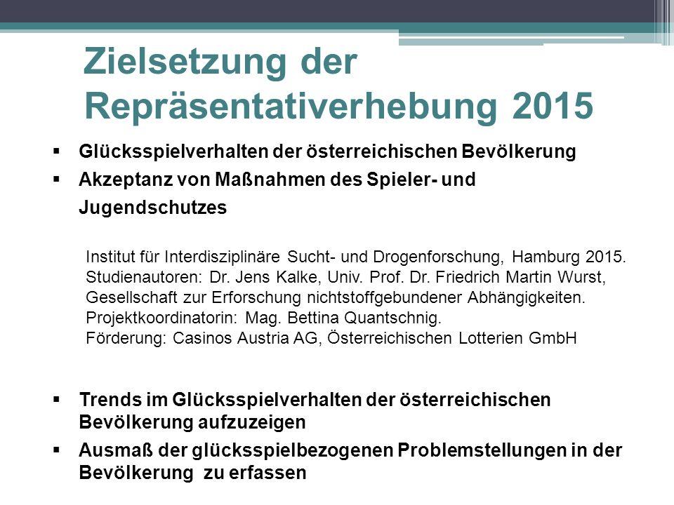  Glücksspielverhalten der österreichischen Bevölkerung  Akzeptanz von Maßnahmen des Spieler- und Jugendschutzes Institut für Interdisziplinäre Sucht