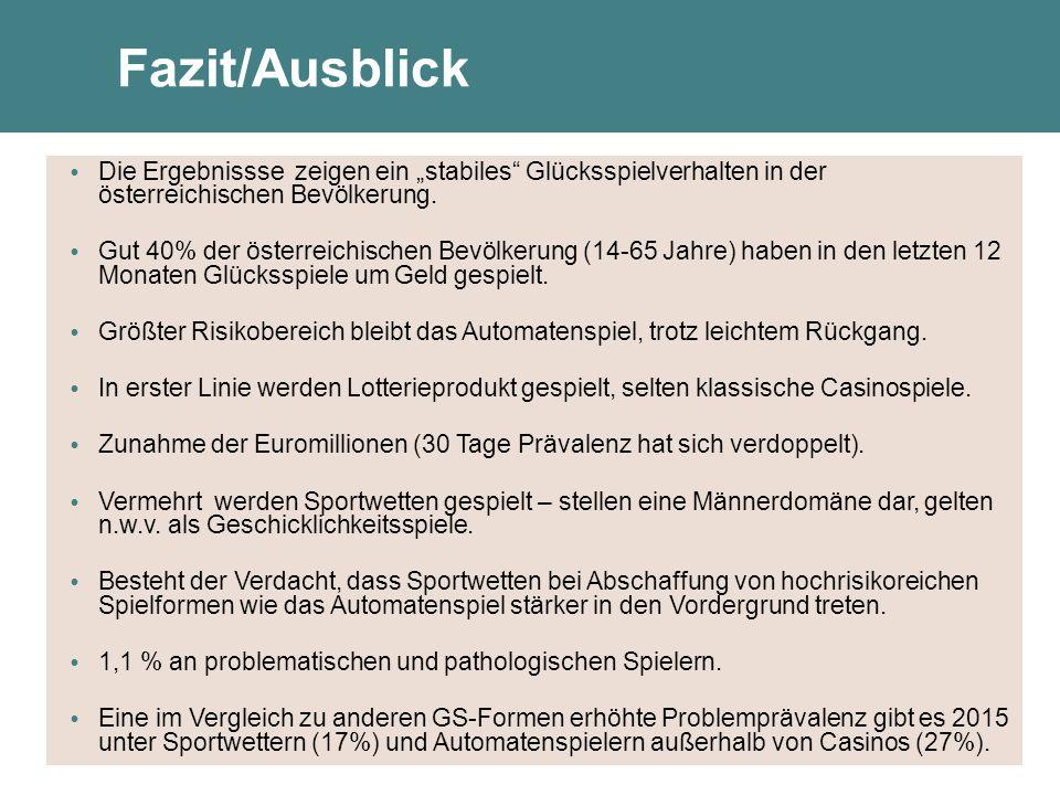 """Fazit/Ausblick Die Ergebnissse zeigen ein """"stabiles"""" Glücksspielverhalten in der österreichischen Bevölkerung. Gut 40% der österreichischen Bevölkerun"""