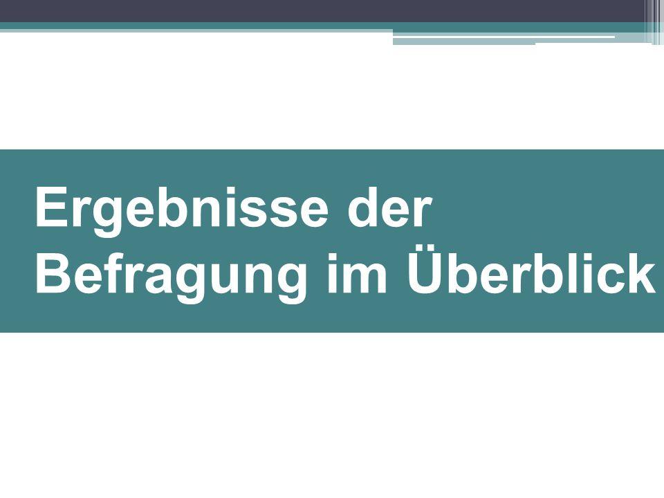 Glücksspielprobleme (DSM-IV) in der Spielerschaft J.Kalke, F.M.Wurst et al. 2015