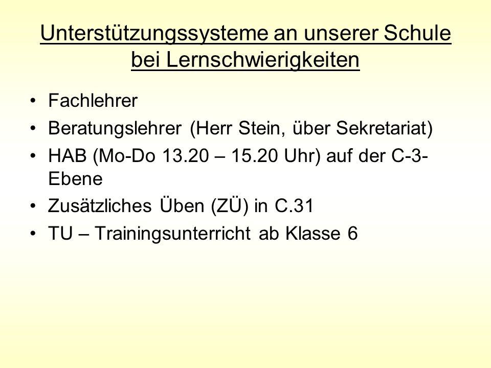 Unterstützungssysteme an unserer Schule bei Lernschwierigkeiten Fachlehrer Beratungslehrer (Herr Stein, über Sekretariat) HAB (Mo-Do 13.20 – 15.20 Uhr