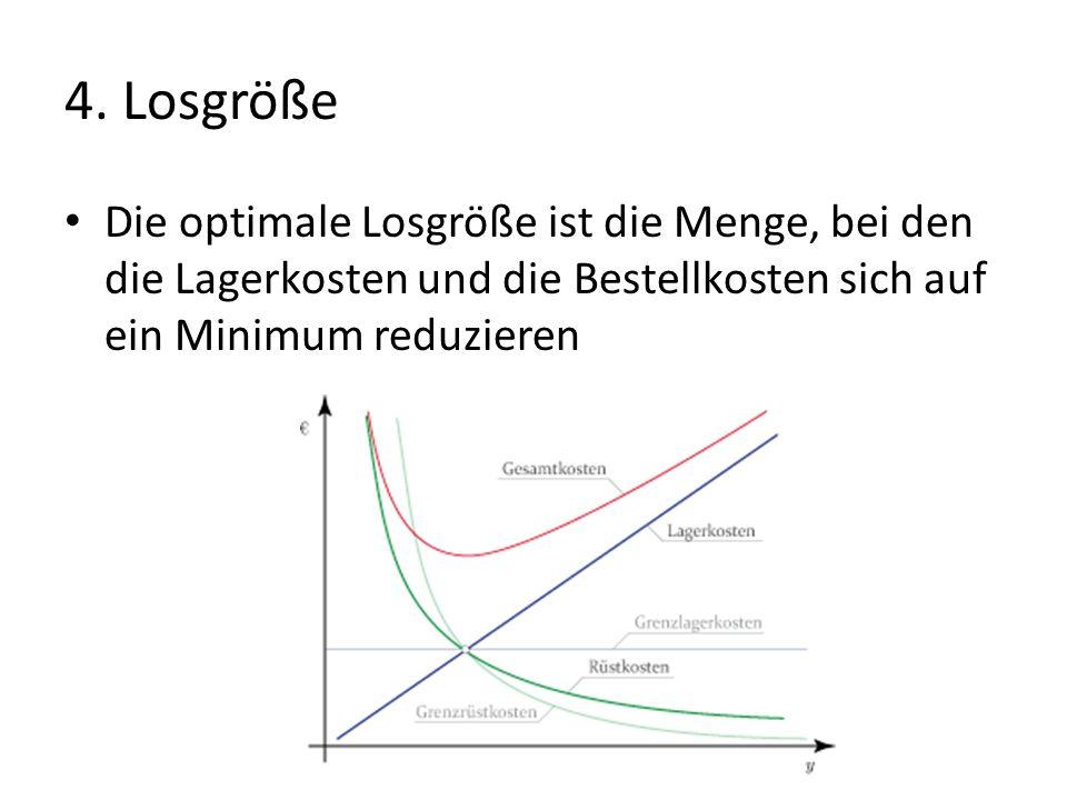 4. Losgröße Die optimale Losgröße ist die Menge, bei den die Lagerkosten und die Bestellkosten sich auf ein Minimum reduzieren