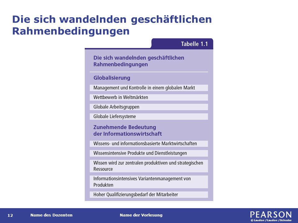 © Laudon /Laudon /Schoder Name des DozentenName der Vorlesung Die sich wandelnden geschäftlichen Rahmenbedingungen 12