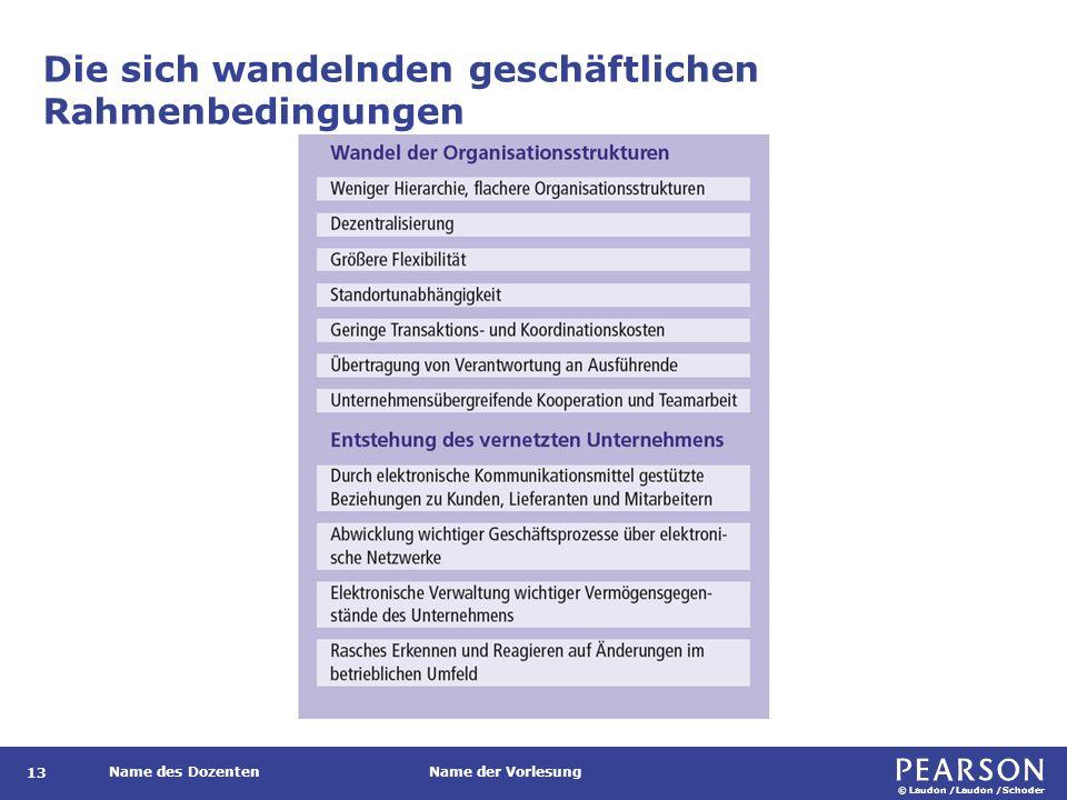 © Laudon /Laudon /Schoder Name des DozentenName der Vorlesung Die sich wandelnden geschäftlichen Rahmenbedingungen 13