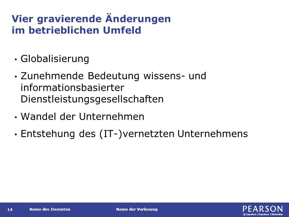 © Laudon /Laudon /Schoder Name des DozentenName der Vorlesung Vier gravierende Änderungen im betrieblichen Umfeld 14 Globalisierung Zunehmende Bedeutu
