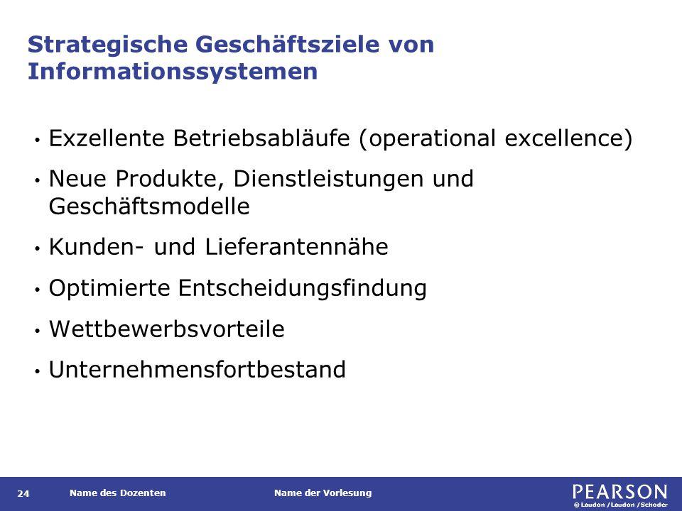 © Laudon /Laudon /Schoder Name des DozentenName der Vorlesung Strategische Geschäftsziele von Informationssystemen 24 Exzellente Betriebsabläufe (oper