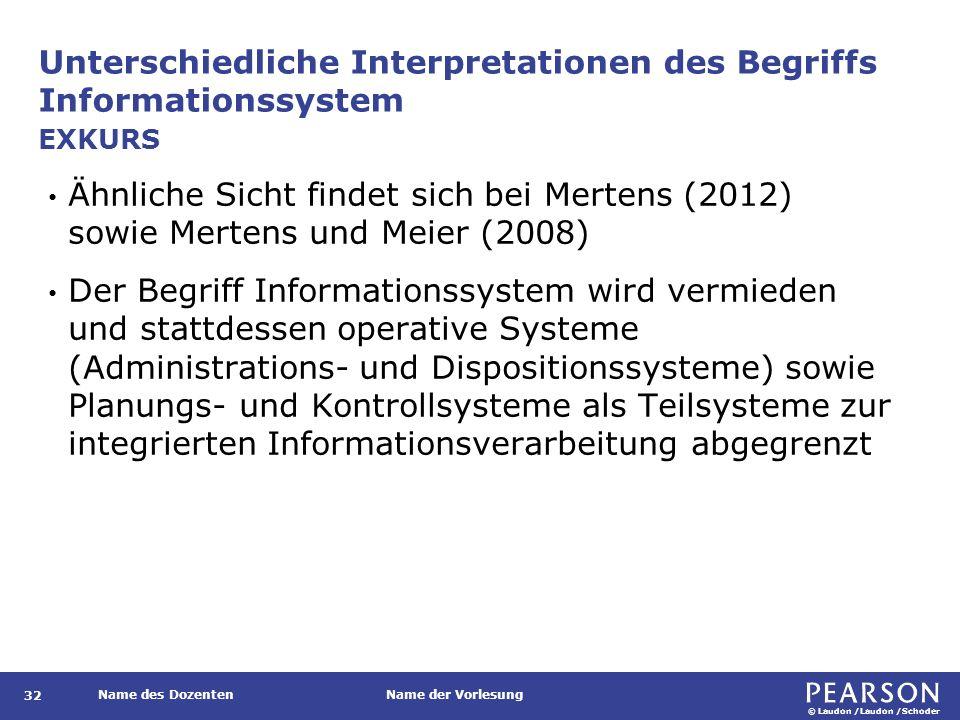 © Laudon /Laudon /Schoder Name des DozentenName der Vorlesung Unterschiedliche Interpretationen des Begriffs Informationssystem 32 Ähnliche Sicht find