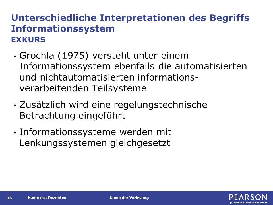 © Laudon /Laudon /Schoder Name des DozentenName der Vorlesung Unterschiedliche Interpretationen des Begriffs Informationssystem 36 Grochla (1975) vers