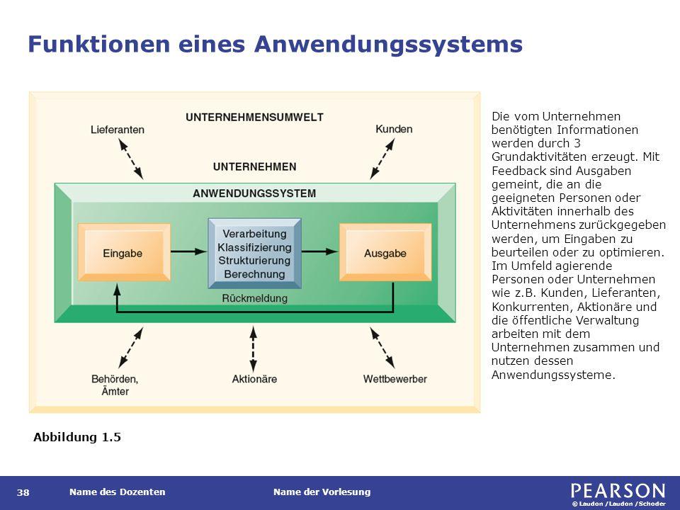© Laudon /Laudon /Schoder Name des DozentenName der Vorlesung Funktionen eines Anwendungssystems 38 Abbildung 1.5 Die vom Unternehmen benötigten Infor