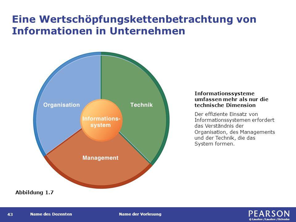 © Laudon /Laudon /Schoder Name des DozentenName der Vorlesung Eine Wertschöpfungskettenbetrachtung von Informationen in Unternehmen 43 Abbildung 1.7 I