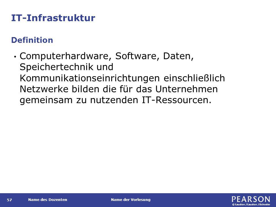 © Laudon /Laudon /Schoder Name des DozentenName der Vorlesung IT-Infrastruktur 57 Computerhardware, Software, Daten, Speichertechnik und Kommunikation