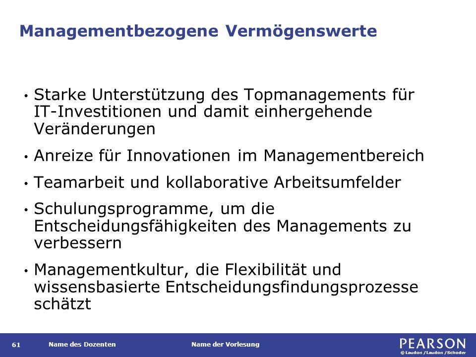 © Laudon /Laudon /Schoder Name des DozentenName der Vorlesung Managementbezogene Vermögenswerte 61 Starke Unterstützung des Topmanagements für IT-Inve