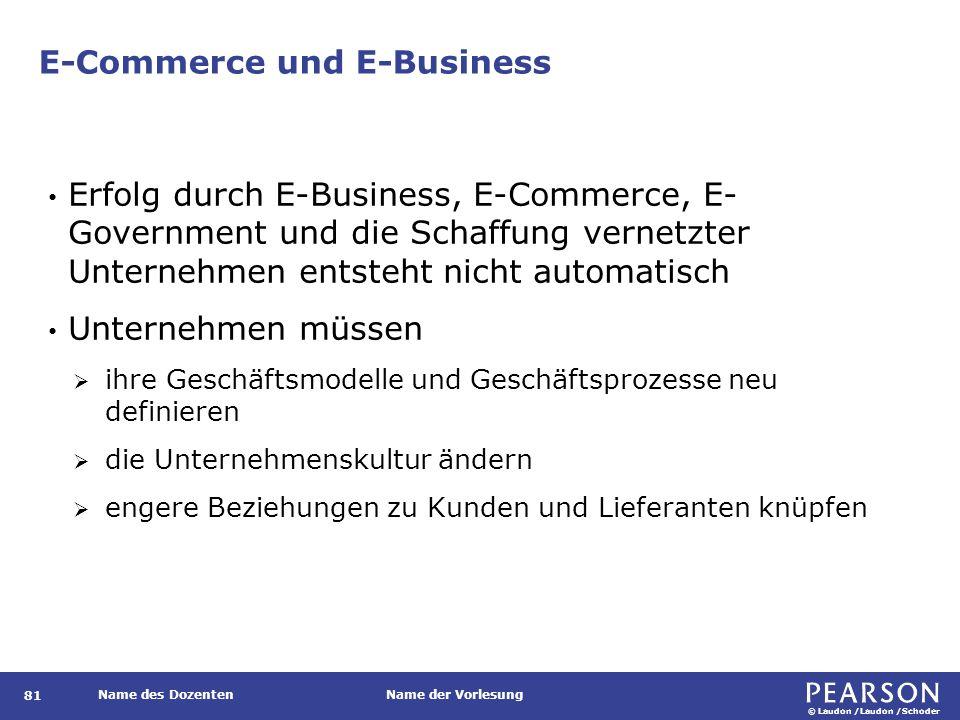 © Laudon /Laudon /Schoder Name des DozentenName der Vorlesung E-Commerce und E-Business 81 Erfolg durch E-Business, E-Commerce, E- Government und die