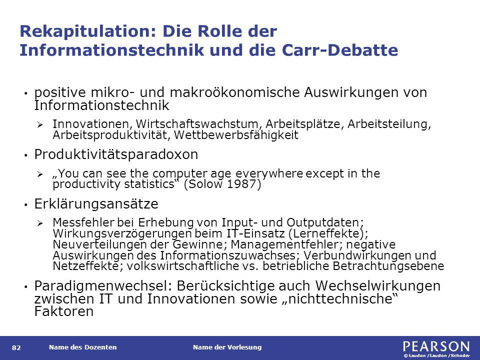 © Laudon /Laudon /Schoder Name des DozentenName der Vorlesung Rekapitulation: Die Rolle der Informationstechnik und die Carr-Debatte 82 positive mikro