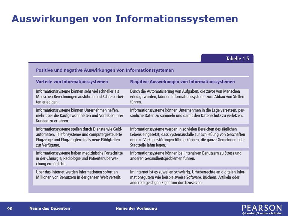 © Laudon /Laudon /Schoder Name des DozentenName der Vorlesung Auswirkungen von Informationssystemen 90