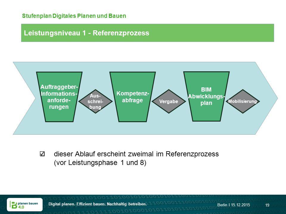 Digital planen. Effizient bauen. Nachhaltig betreiben. Berlin I 15.12.2015 19 Stufenplan Digitales Planen und Bauen Auftraggeber- Informations- anford