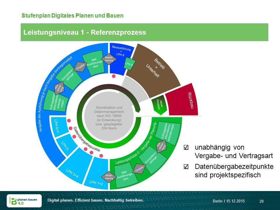 Digital planen. Effizient bauen. Nachhaltig betreiben. Berlin I 15.12.2015 20 Stufenplan Digitales Planen und Bauen unabhängig von Vergabe- und Vertra