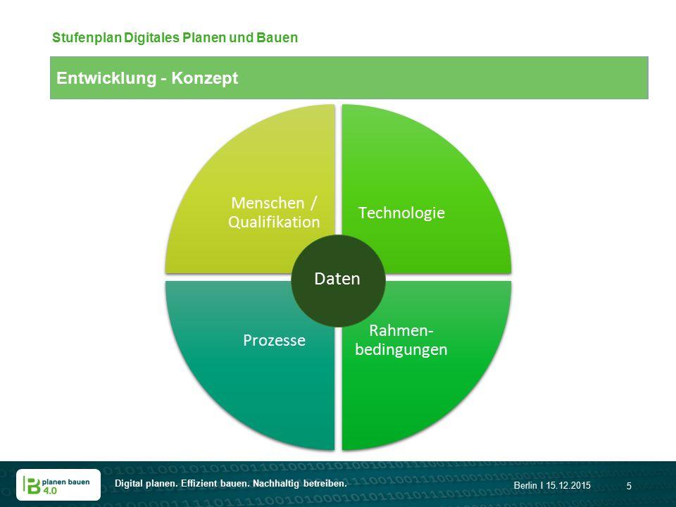 Digital planen. Effizient bauen. Nachhaltig betreiben. Berlin I 15.12.2015 5 Menschen / Qualifikation Technologie Rahmen- bedingungen Prozesse Daten L