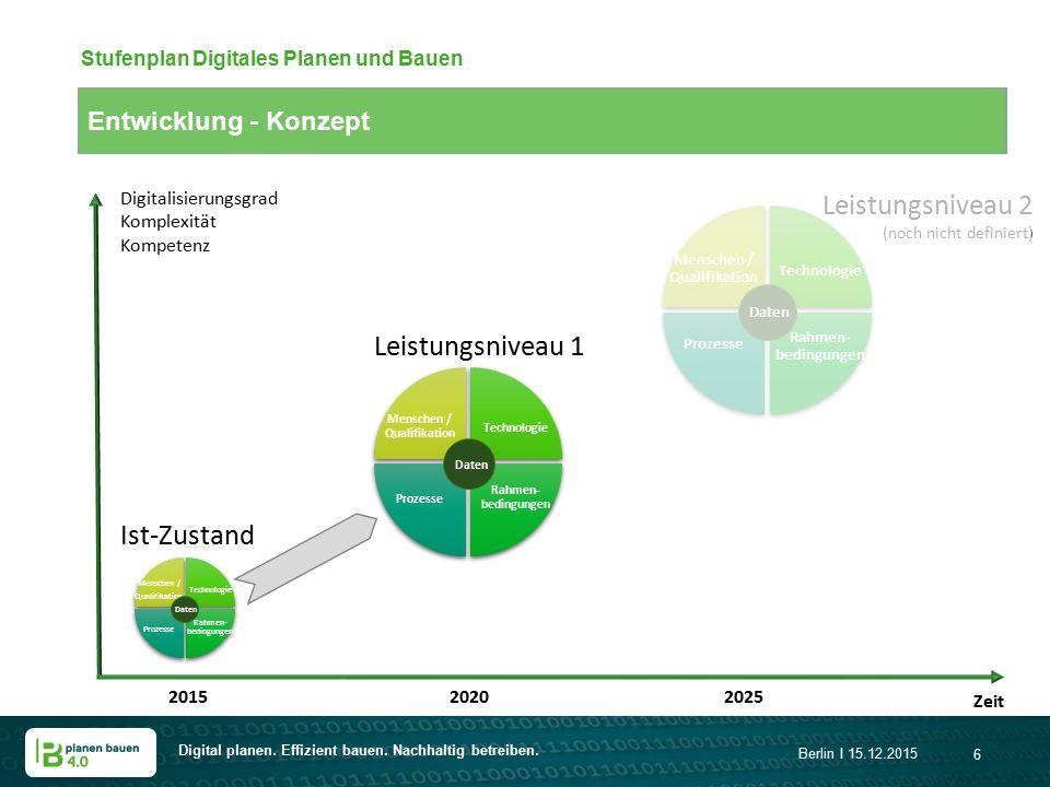 Digital planen. Effizient bauen. Nachhaltig betreiben. Berlin I 15.12.2015 6 Leistungsniveau 1 - Vorgehen Stufenplan Digitales Planen und Bauen Entwic