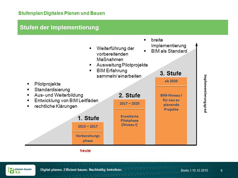 Digital planen. Effizient bauen. Nachhaltig betreiben. Berlin I 15.12.2015 9 Stufen der Implementierung Stufenplan Digitales Planen und Bauen 1. Stufe