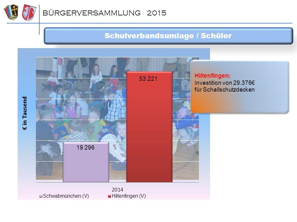 Schulverbandsumlage / Schüler BÜRGERVERSAMMLUNG 2015 Hiltenfingen: Investition von 29.376€ für Schallschutzdecken Hiltenfingen: Investition von 29.376