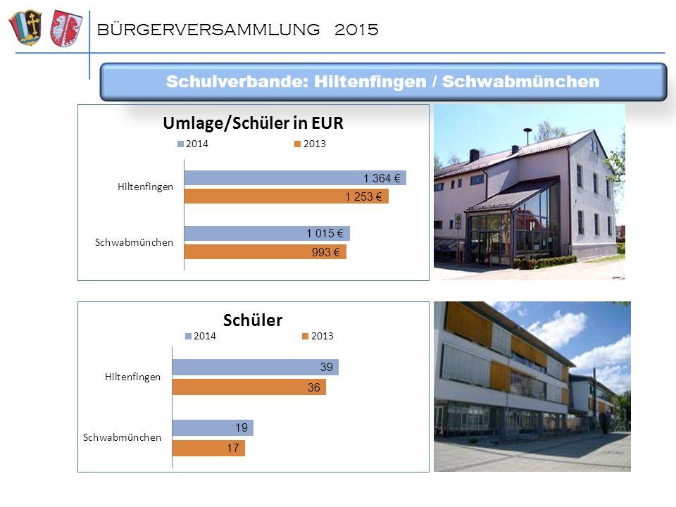 Schulverbande: Hiltenfingen / Schwabmünchen BÜRGERVERSAMMLUNG 2015