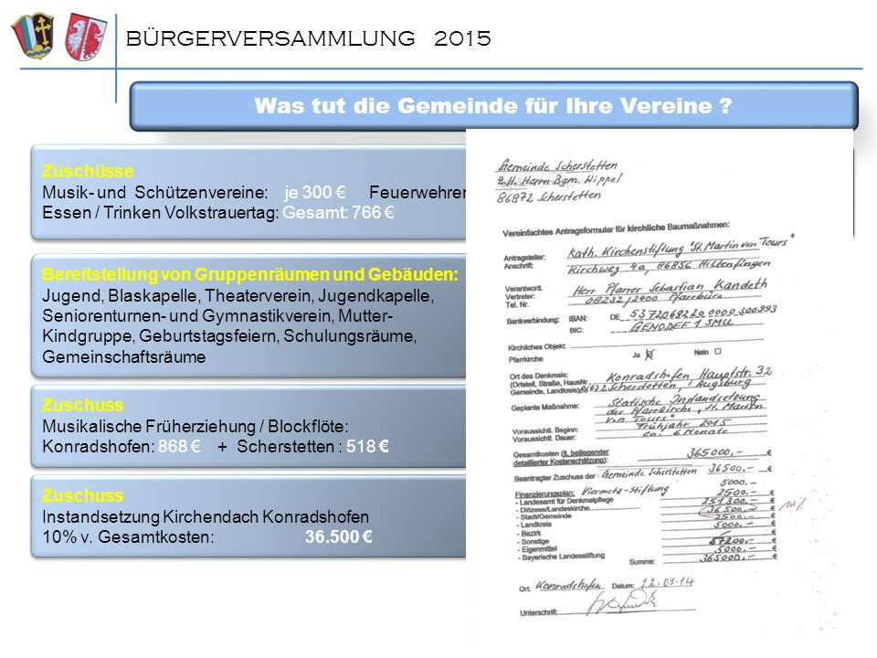 BÜRGERVERSAMMLUNG 2015 Was tut die Gemeinde für Ihre Vereine ? Zuschüsse Musik- und Schützenvereine: je 300 € Feuerwehren: je 150 € Veteranenvereine: