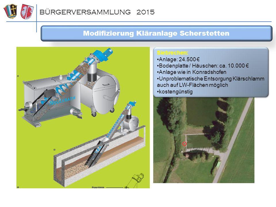 BÜRGERVERSAMMLUNG 2015 Modifizierung Kläranlage Scherstetten Siebrechen: Anlage: 24.500 € Bodenplatte / Häuschen: ca. 10.000 € Anlage wie in Konradsho