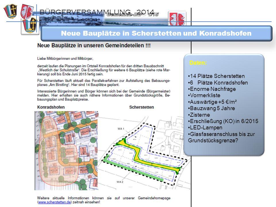 BÜRGERVERSAMMLUNG 2014 Neue Bauplätze in Scherstetten und Konradshofen Daten: 14 Plätze Scherstetten 6 Plätze Konradshofen Enorme Nachfrage Vormerklis