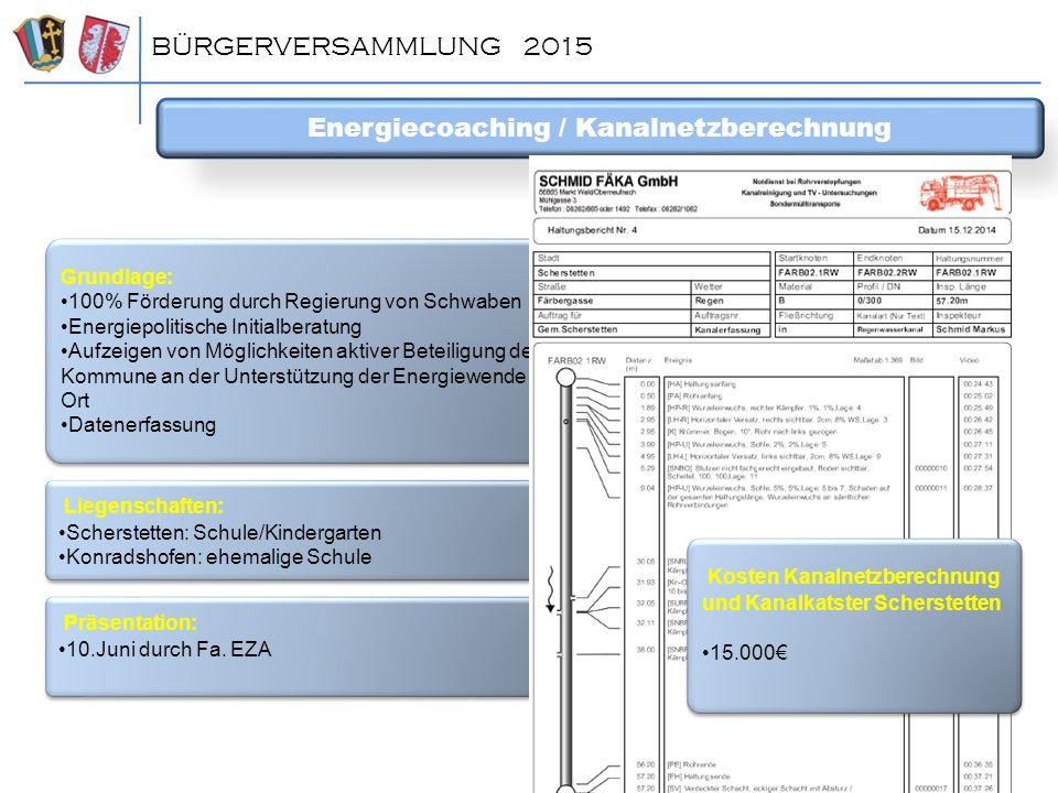 BÜRGERVERSAMMLUNG 2015 Energiecoaching / Kanalnetzberechnung Grundlage: 100% Förderung durch Regierung von Schwaben Energiepolitische Initialberatung