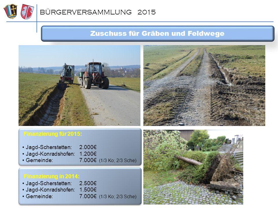 BÜRGERVERSAMMLUNG 2015 Zuschuss für Gräben und Feldwege Finanzierung für 2015: Jagd-Scherstetten: 2.000€ Jagd-Konradshofen: 1.200€ Gemeinde: 7.000€ (1