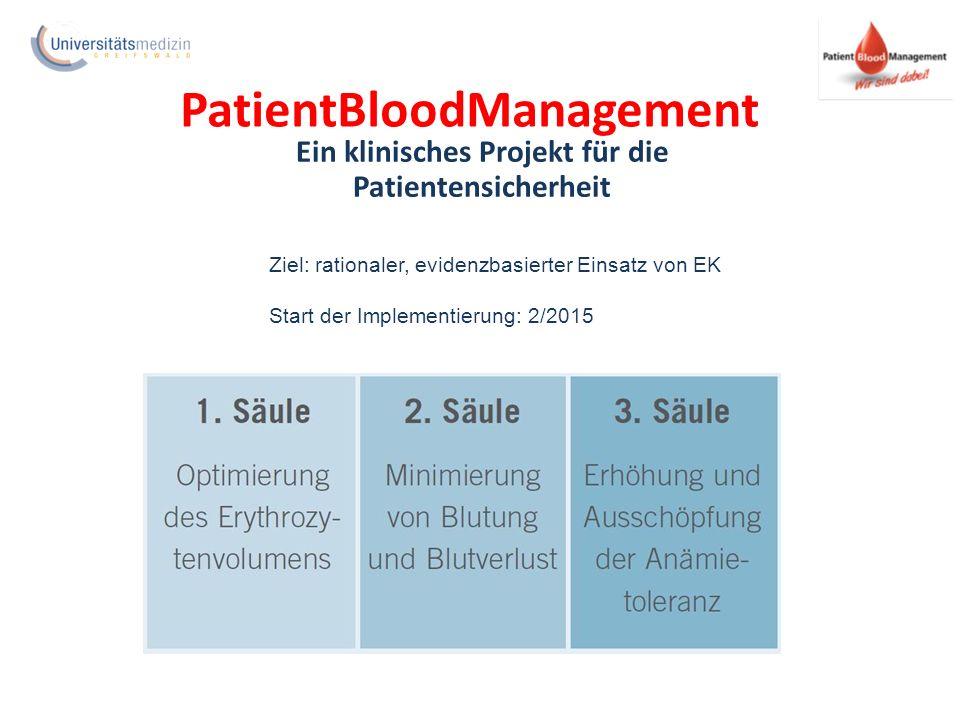 PatientBloodManagement Ein klinisches Projekt für die Patientensicherheit Ziel: rationaler, evidenzbasierter Einsatz von EK Start der Implementierung: 2/2015