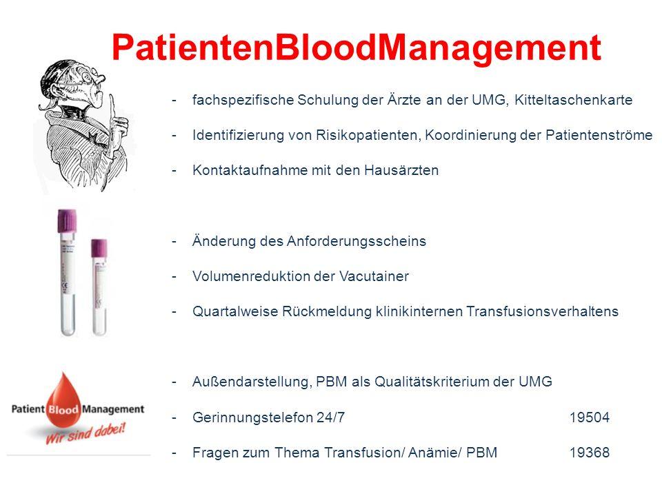 -fachspezifische Schulung der Ärzte an der UMG, Kitteltaschenkarte -Identifizierung von Risikopatienten, Koordinierung der Patientenströme -Kontaktaufnahme mit den Hausärzten -Änderung des Anforderungsscheins -Volumenreduktion der Vacutainer -Quartalweise Rückmeldung klinikinternen Transfusionsverhaltens -Außendarstellung, PBM als Qualitätskriterium der UMG -Gerinnungstelefon 24/719504 -Fragen zum Thema Transfusion/ Anämie/ PBM19368 PatientenBloodManagement