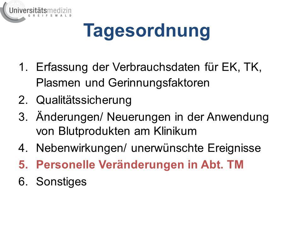 1.Erfassung der Verbrauchsdaten für EK, TK, Plasmen und Gerinnungsfaktoren 2.Qualitätssicherung 3.Änderungen/ Neuerungen in der Anwendung von Blutprodukten am Klinikum 4.Nebenwirkungen/ unerwünschte Ereignisse 5.Personelle Veränderungen in Abt.