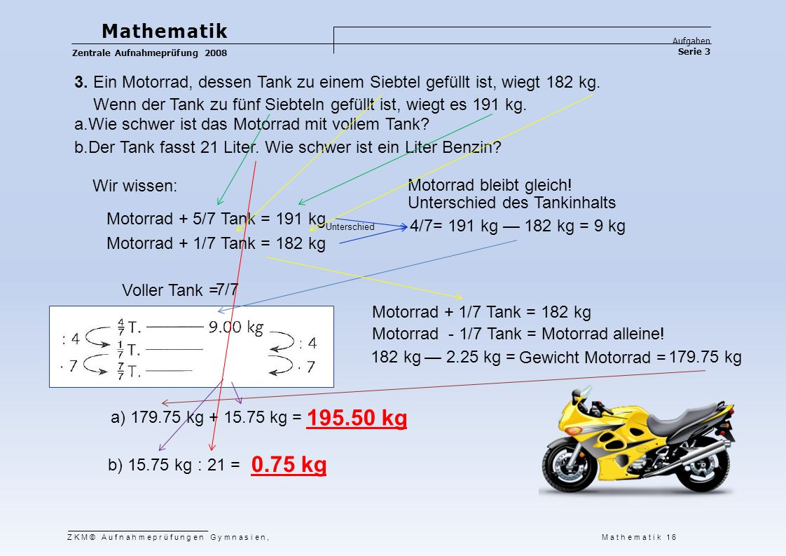 4/7= 191 kg — 182 kg = 9 kg Motorrad + 1/7 Tank = 182 kg Motorrad + 5/7 Tank = 191 kg 3. Ein Motorrad, dessen Tank zu einem Siebtel gefüllt ist, wiegt