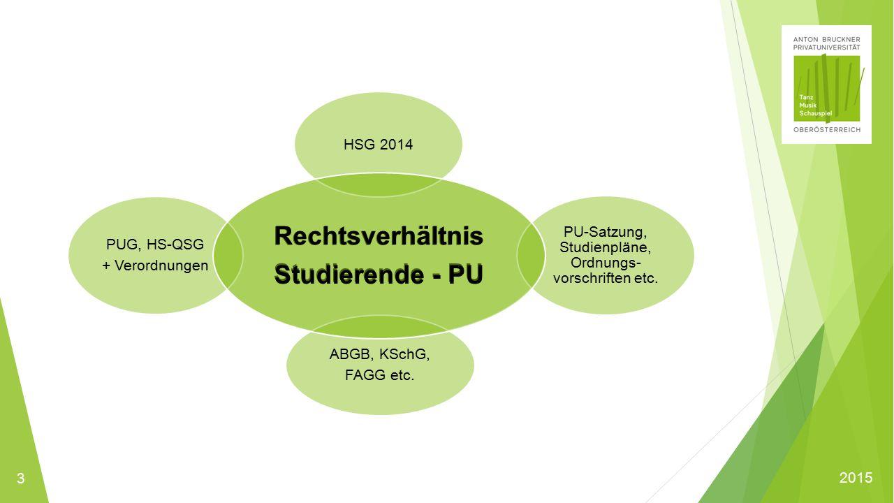 2015 Rechtsverhältnis Studierende - PU HSG 2014 PU-Satzung, Studienpläne, Ordnungs- vorschriften etc.
