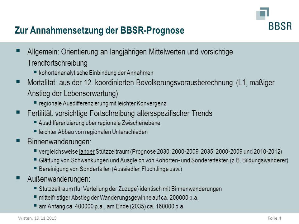 Folie 4 Zur Annahmensetzung der BBSR-Prognose  Allgemein: Orientierung an langjährigen Mittelwerten und vorsichtige Trendfortschreibung  kohortenana