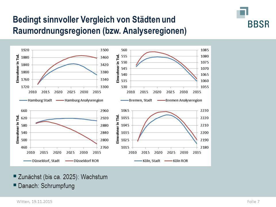 Witten, 19.11.2015 Folie 7 Bedingt sinnvoller Vergleich von Städten und Raumordnungsregionen (bzw. Analyseregionen)  Zunächst (bis ca. 2025): Wachstu